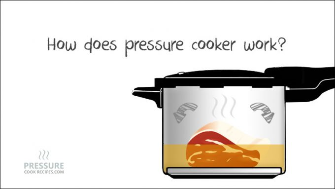 Cooking With a Pressure Cooker | Pressure Cook Recipes