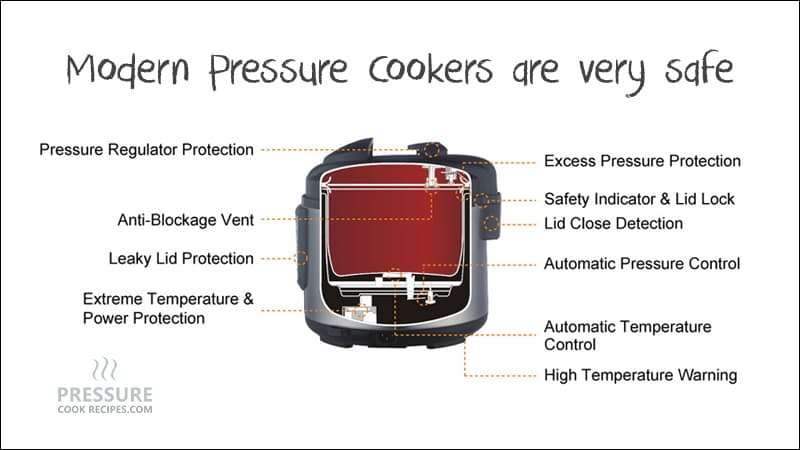 Instant Pot Pressure Cooker Safety